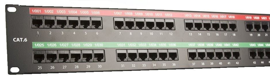 Engraved Patch panels
